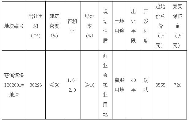 慈溪滨海I202001#地块拍卖出让公告